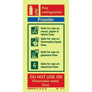 Powder Fire Extinguisher Instructions Vinyl Plan B