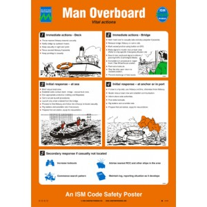 http://www.planbsafety.com/352-648-thickbox/ism-abandon-ship-poster.jpg