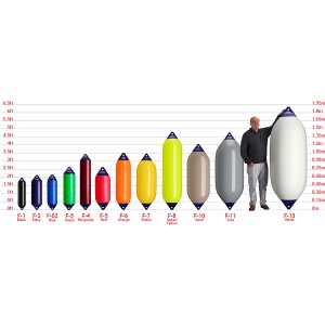 Polyform US F11 Fender - Plan B Marine Safety