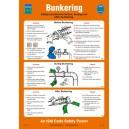ISM Bunkering Poster Vinyl