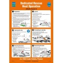 ISM Rescue Boat Poster Vinyl