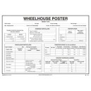 Wheelhouse Poster