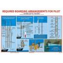 Boarding Arrangements for Pilots